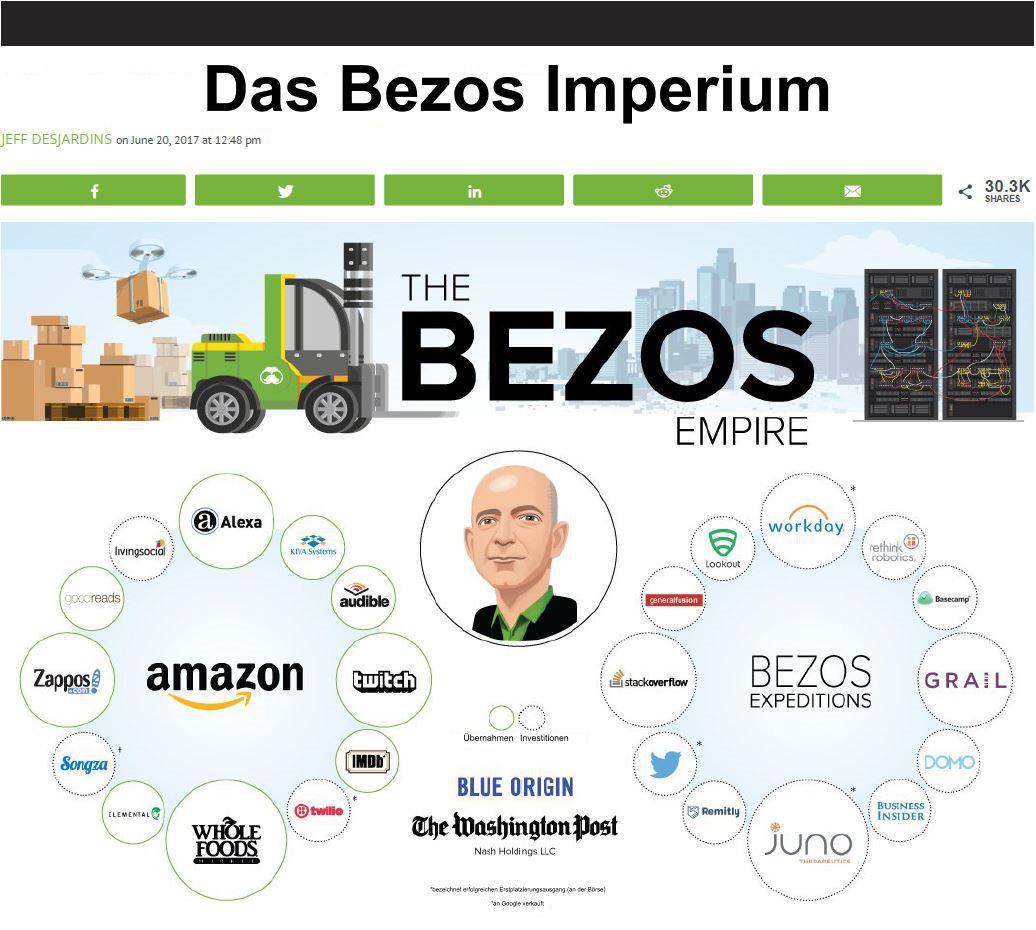 The Bezos Empire 1 - Deutsch
